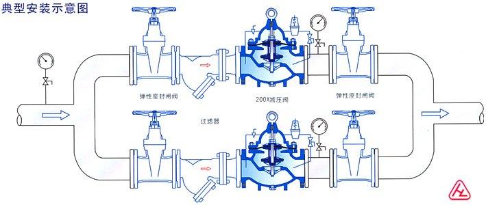 减压阀的安装方法_智能电磁流量计_蒸汽流量计_天然气
