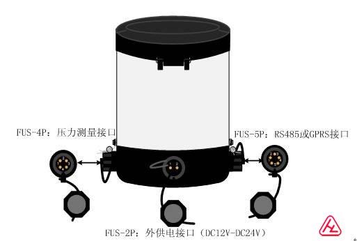 mwi803型电磁流量计电池供电型转换器使用说明书