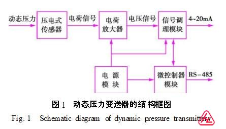 五线电源模块电路图