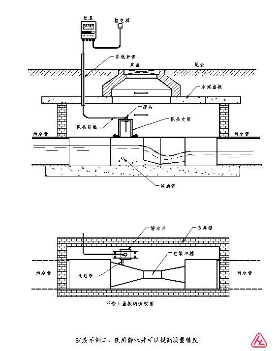 巴歇尔槽构安装实例