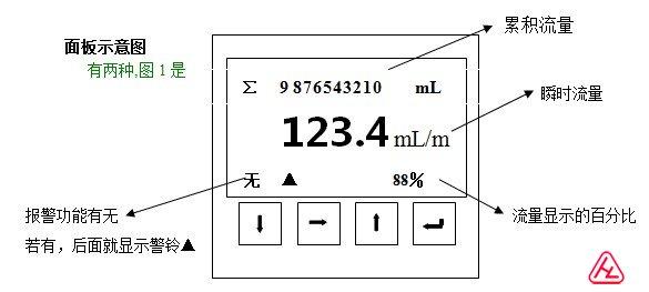 hlmf微气体质量流量计