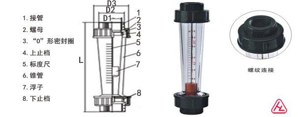 螺纹连接型塑料浮子流量计