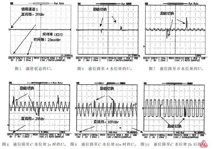 电磁流量计空管信号分析