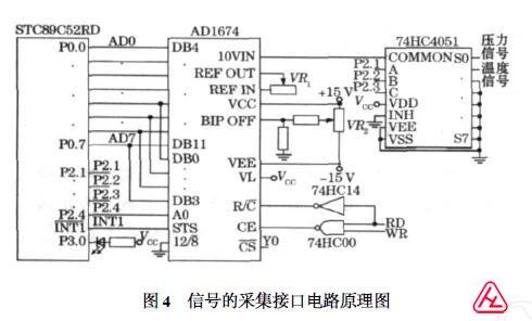 ad620为差动式仪表放大器 ,具有高差模增益,高共模抑制比及低输出漂移
